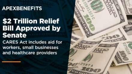 Senate Passes Third Relief Package