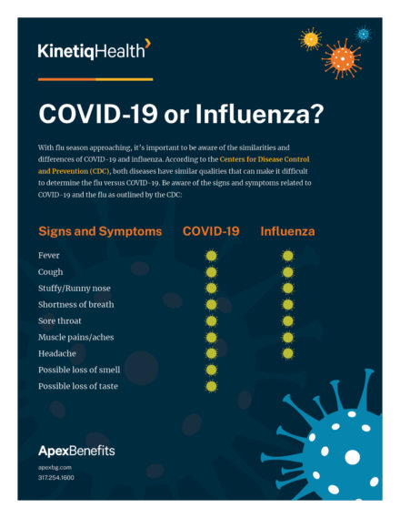 Wellness Wednesday: The Difference Between COVID-19 and Influenza
