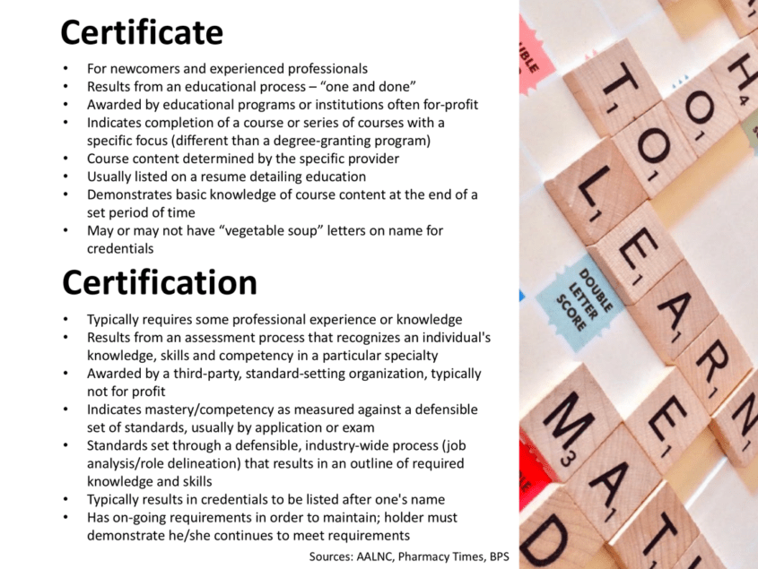 Certification chart
